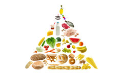 The relation of Mediterranean diet and health